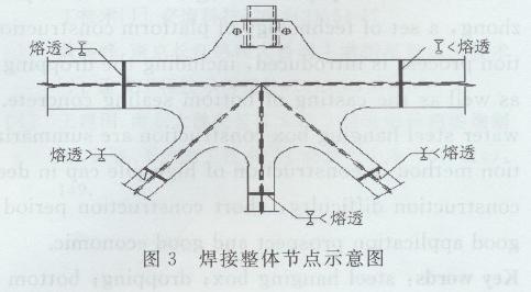 室內水管施工方法圖