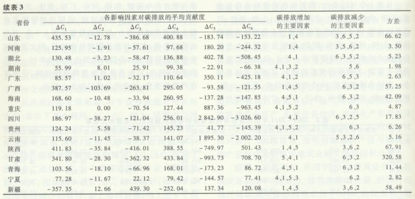 建筑业发票_建筑业人均产值