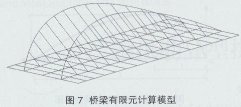 钢拱肋异型拱桥设计与研究