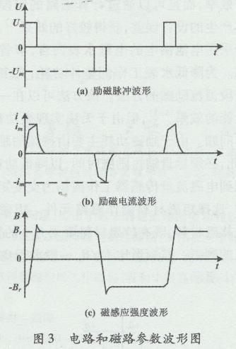 脉冲功率系统的原理..._短脉冲高功率激光器